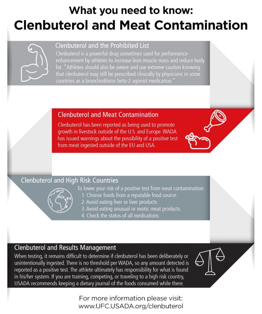 clenbuterol-infographic
